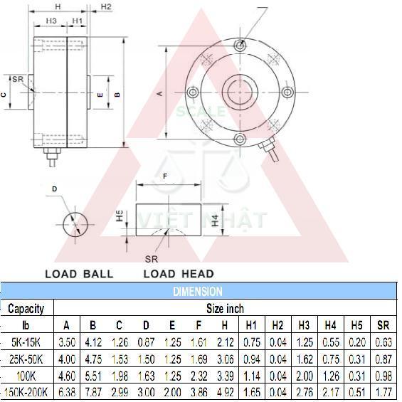 Loadcell VLC 120, Loadcell VLC 120, loadcell-vlc-120-datasheet_1342062795.JPG